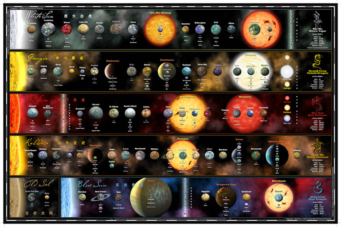 firefly solar system map - photo #23
