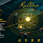 On of the two Rim systems - Kalidasa