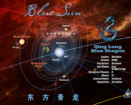 Firefly Solar System Map - Pics about space